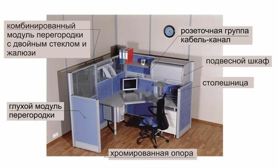 Рабочее место сотрудника с дополнительными опциями